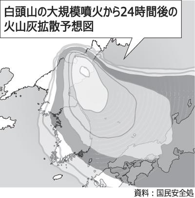 白頭山 噴火 24時間後の予想