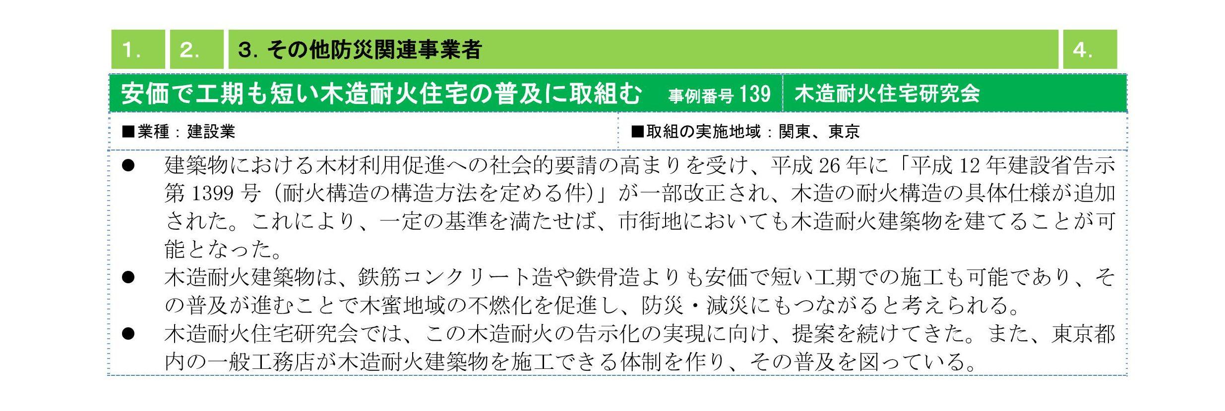 事例番号139 木造耐火住宅研究会