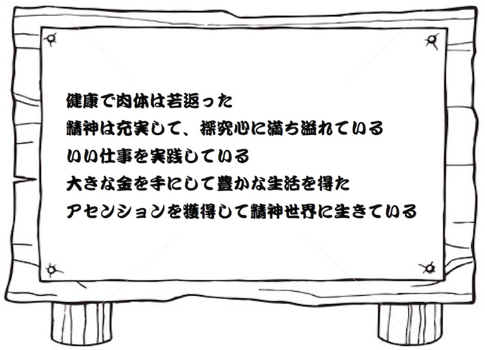アファメーションの看板 図