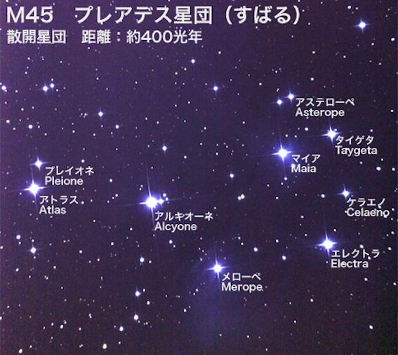 プレアデス星団(スバル)名称付き 写真