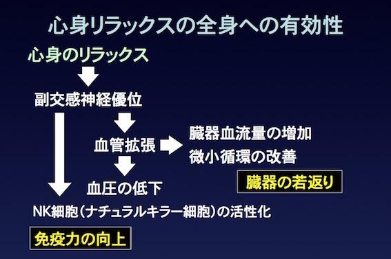 リラクセーションスライド2