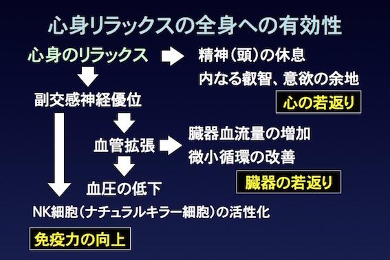 リラクセーションスライド3