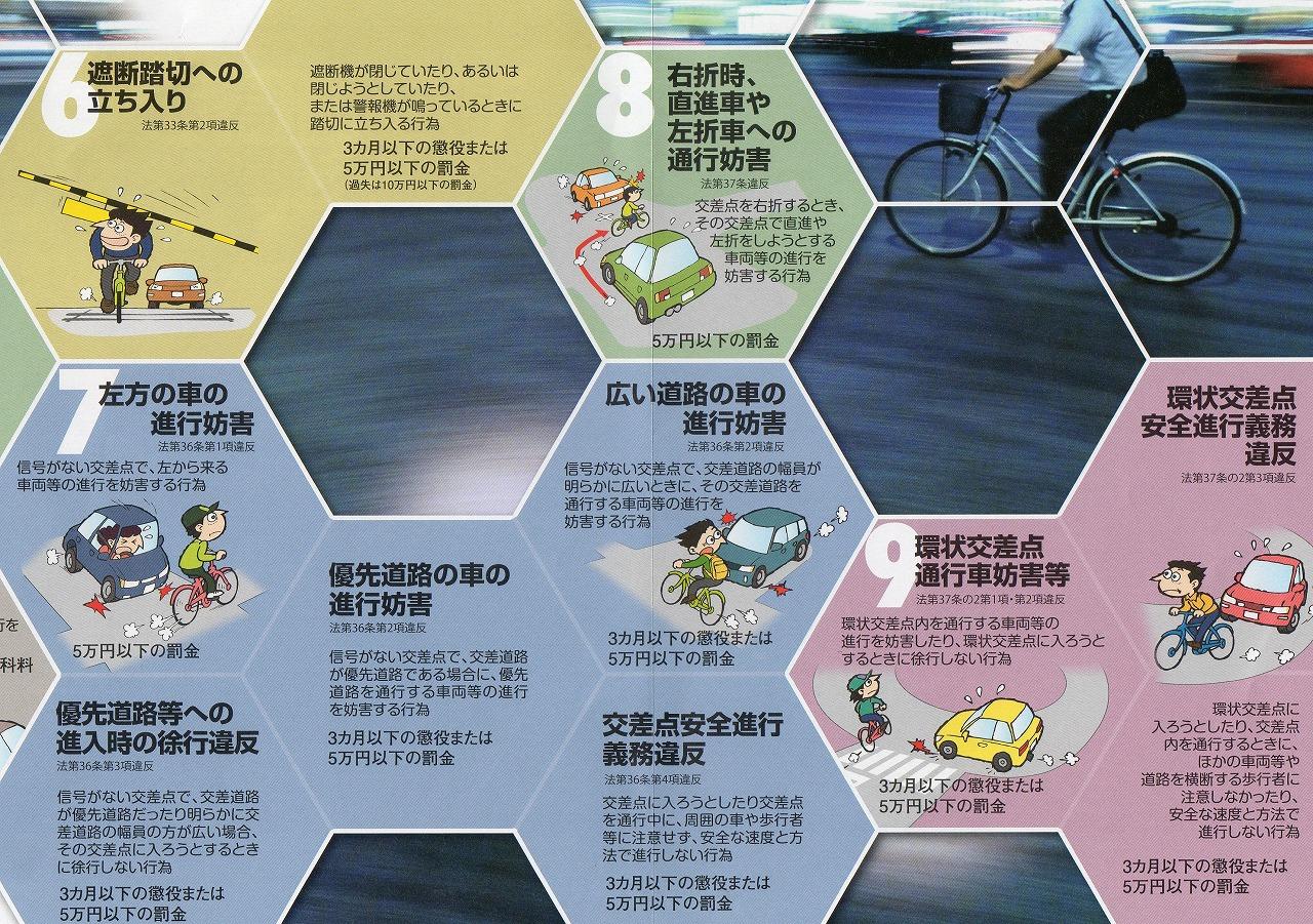 自転車の 道路交通法 改正 6月1日 自転車 : 広島 バイク便 ハニー・ビー