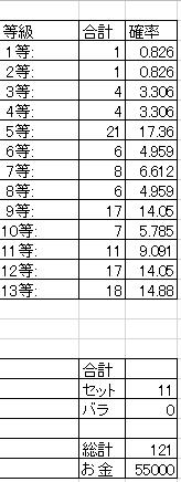 08_くじ統計