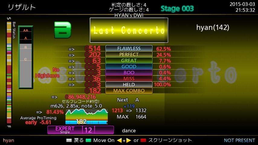 Last Concerto鬼