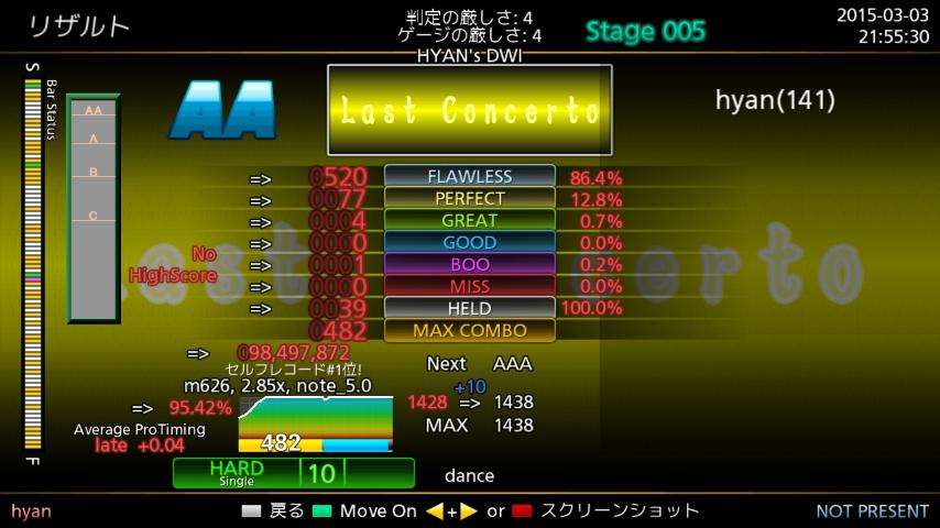 Last Concerto激
