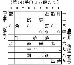 2ch名人 【王位戦】広瀬八段が挑...