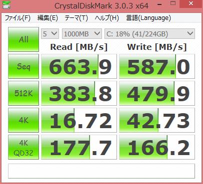 3HP OMEN_DiskMark_SSD_3