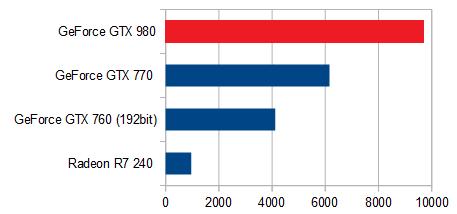 700-560jp_グラフィックス性能比較_01s2
