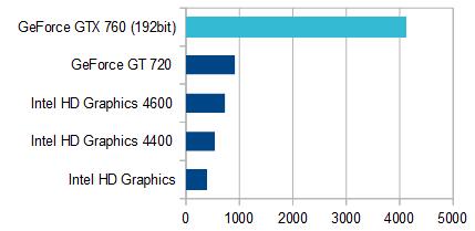 400-520jp_グラフィックス比較_04