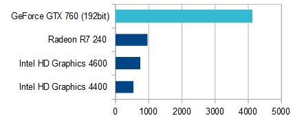 500-540jp_グラフィックス比較_02