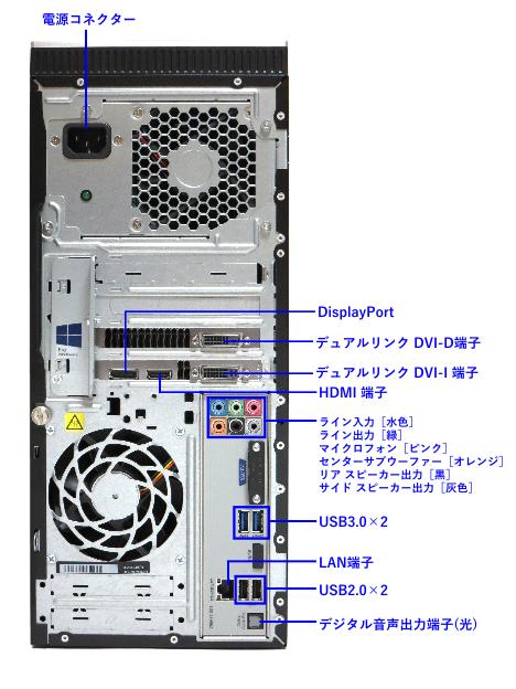 700-570jp_GTX770_背面_インターフェース_名称