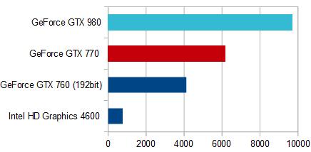 700-570jp_グラフィックス性能比較_05