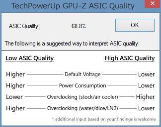 ENVY_700-560jp_GTX980_GPU-Z_ASIC.png