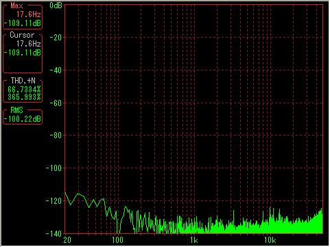 noise level.jpg