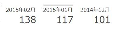 infoseek メールでポイント履歴 201502