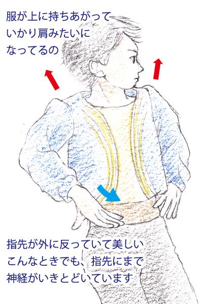 腰タノ説明
