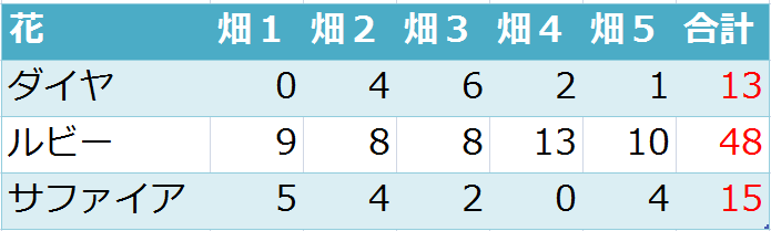 20150204071230c77.png