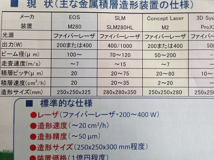 12122014近大工学部S9