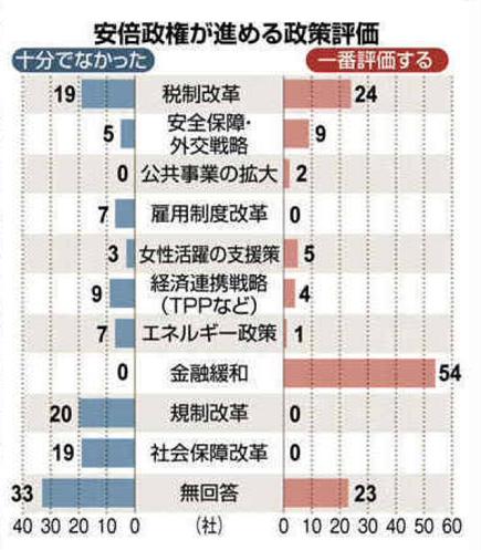 1032015産経新聞S3
