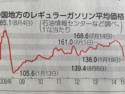 1232015中国新聞S3