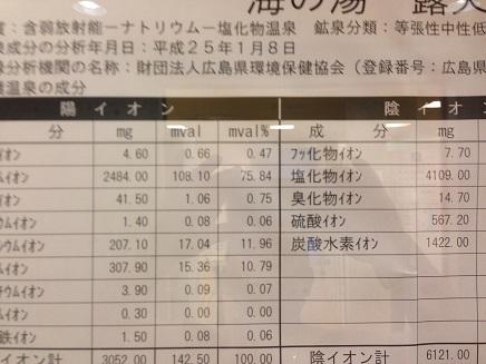3062015桂海の湯S4