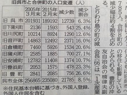 3212015中国新聞S2