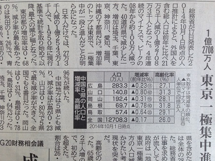 4182015中国新聞S2
