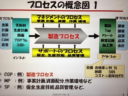 6202015IPC福山会議S7