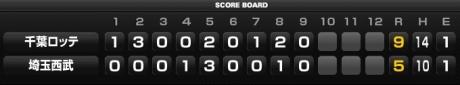 score_20150412.jpg