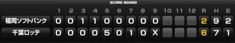 score_20150513.jpg