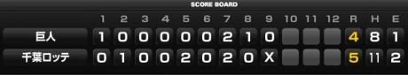 score_20150612.jpg