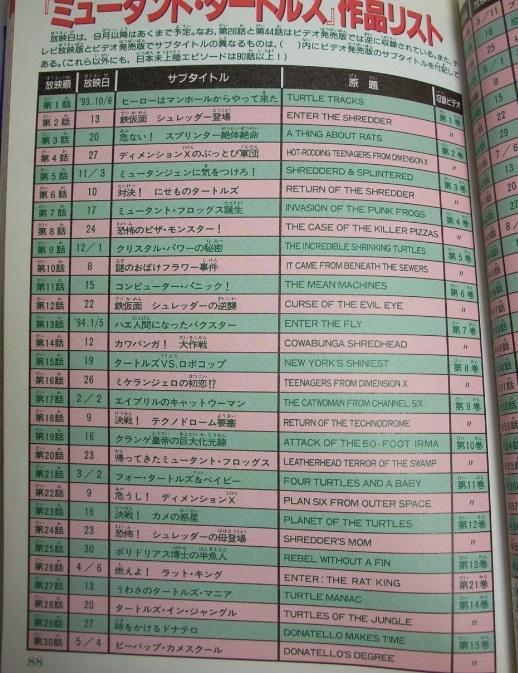 なつかし タートルズ雑誌024