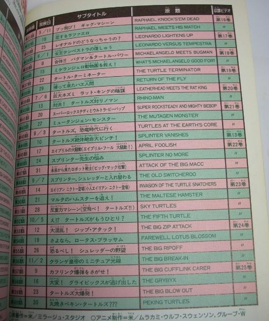 なつかし タートルズ雑誌025