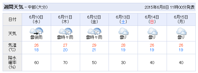 20150608001.png