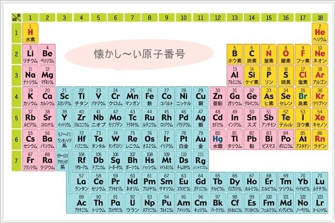水素水 原子番号.jpg