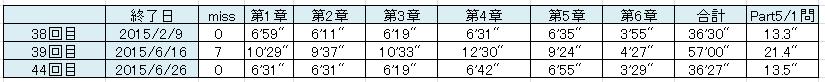 千本ノック2-2