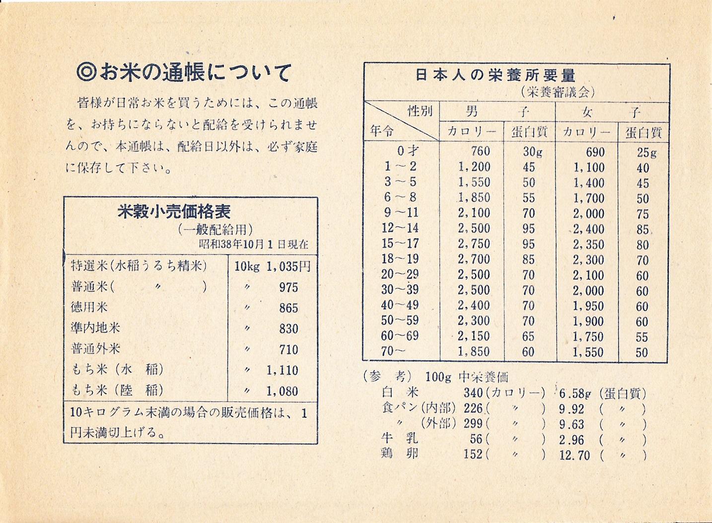 米穀通帳4