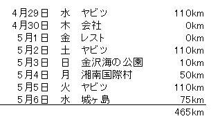 2015_GW