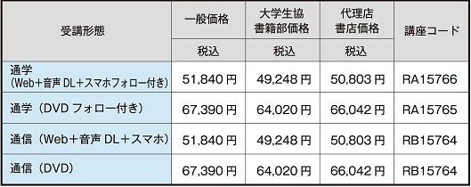 澤井GW道場料金表