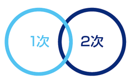新宿中小企業診断士講座