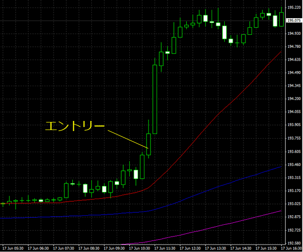 20150618gbpjpy01.png