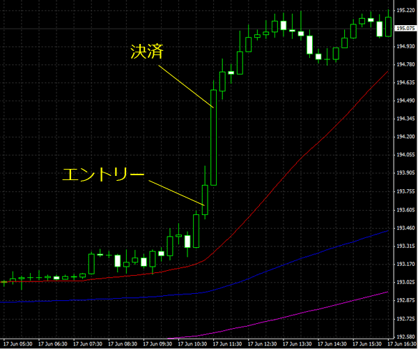 20150618gbpjpy02.png