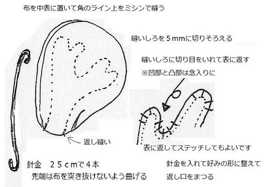 20 布製の角の作り方