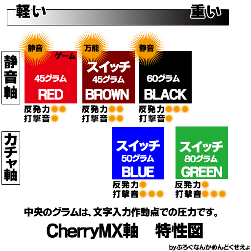 CherryMX2.jpg