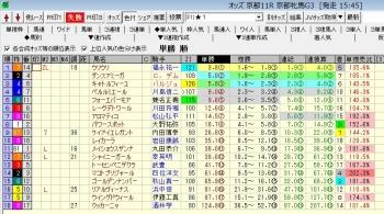 0124京都牝馬