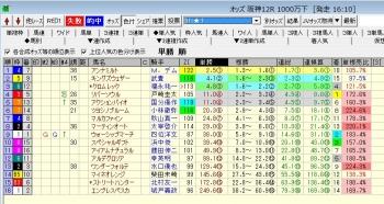 0301阪神12R