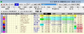 0321阪神9R