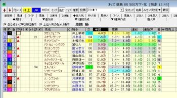 0425福島8R