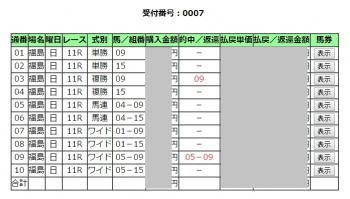 0426福島11R